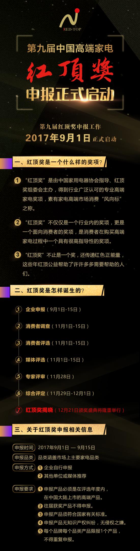 第九届中国高端家电红顶奖申报启动